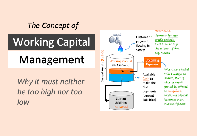 Working Capital Management - image